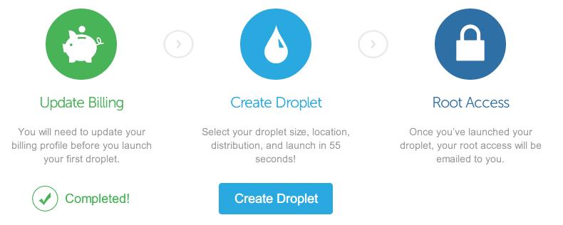 Création d'un Droplet - DigitalOcean